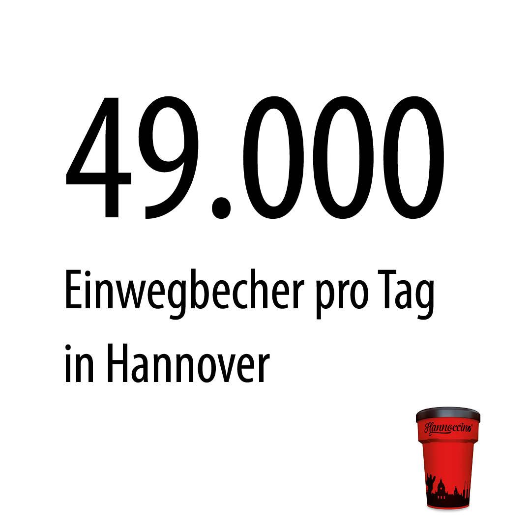 Fakt_49.000